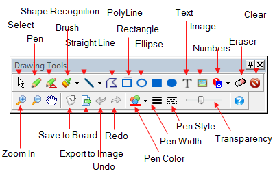 Toolbar for Screen Presentation